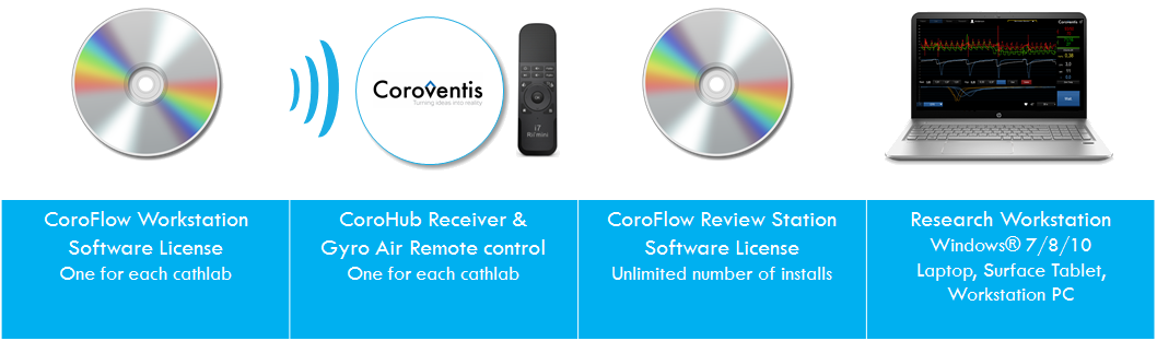 Coroflow-system_09